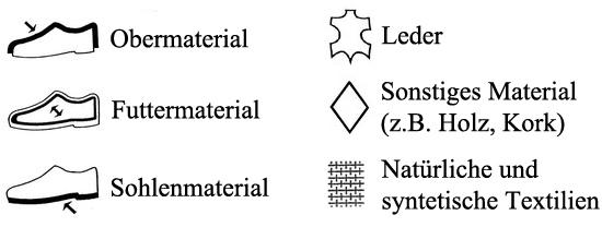 kennzeichnung schuhe material